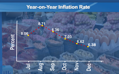 InflationDrops