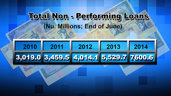 non-performing loan INCREASED..