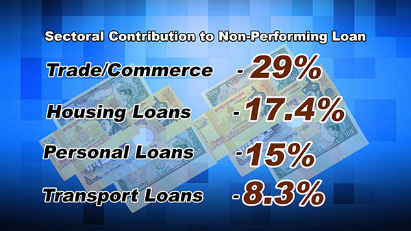 non-performing loan INCREASED.