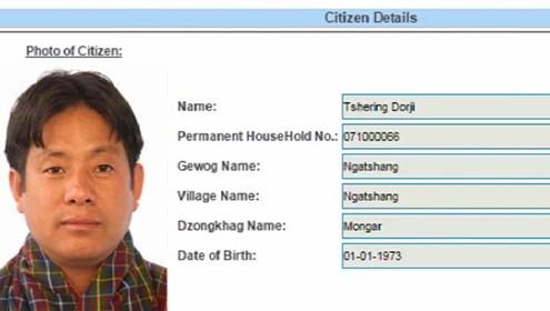MonggarGup- Census-