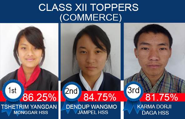 Class12Toppers-2016-Commerce