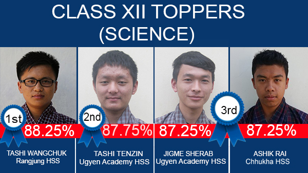 Class12Toppers-2016-Sci