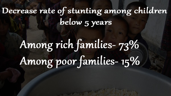 Percentage of stunting among children decreases