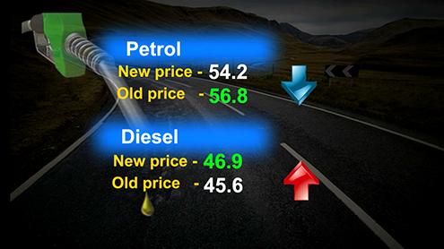 PetrolPricetoDrop