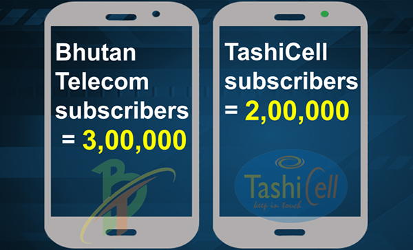 Bhutan Telecom unlikely to decongest network by August end