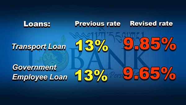 t-bank-revises-lending-rates