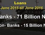 increase-of-nu-15-b-as-loans